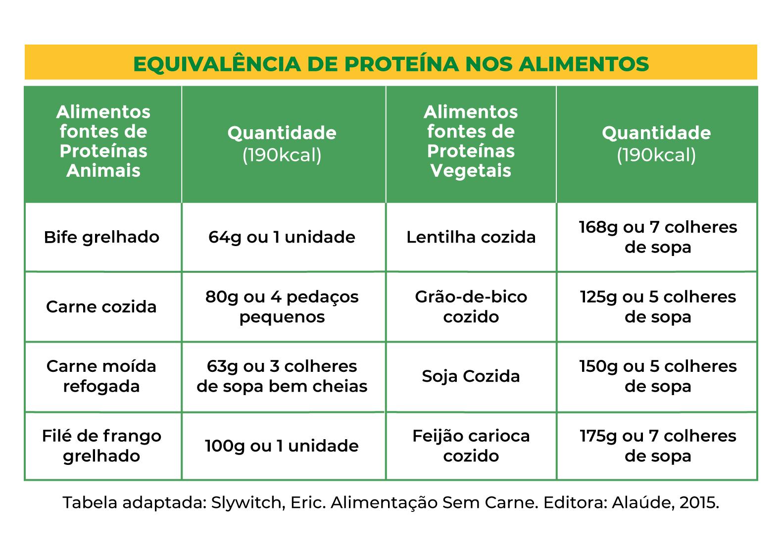 tabela adaptada feijão.png